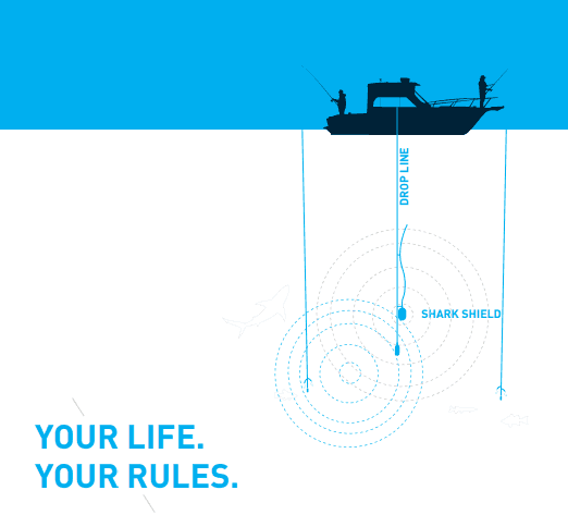Shark Shield Freedom7 and Boating
