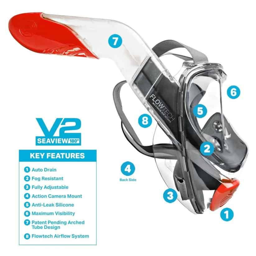SeaView V2 180° Full Face Snorkel Mask Key Features