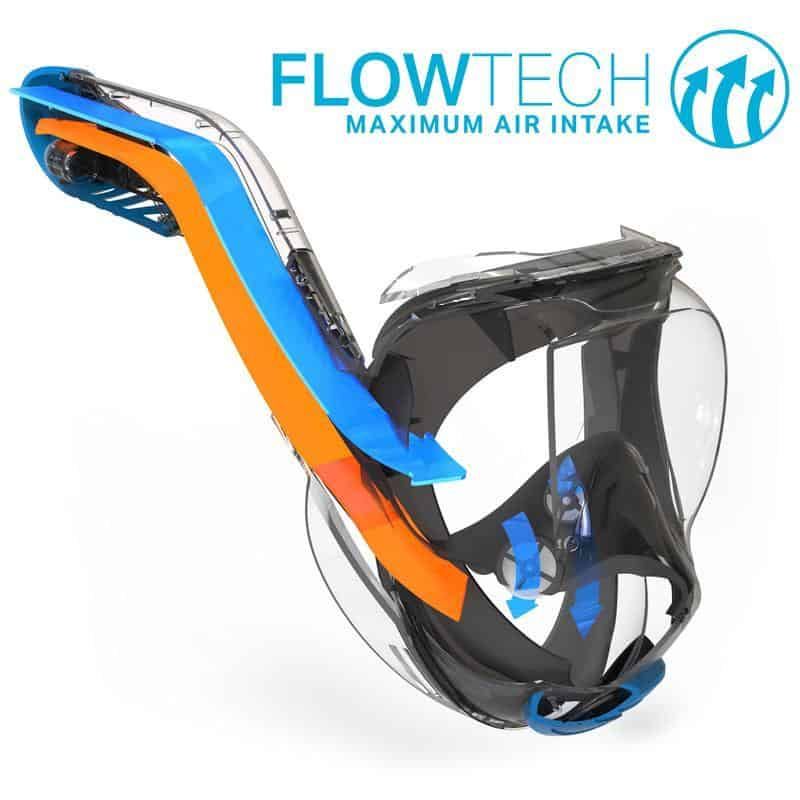 Wildhorn Outfitters V2 Full Face Snorkel Mask Air Flow